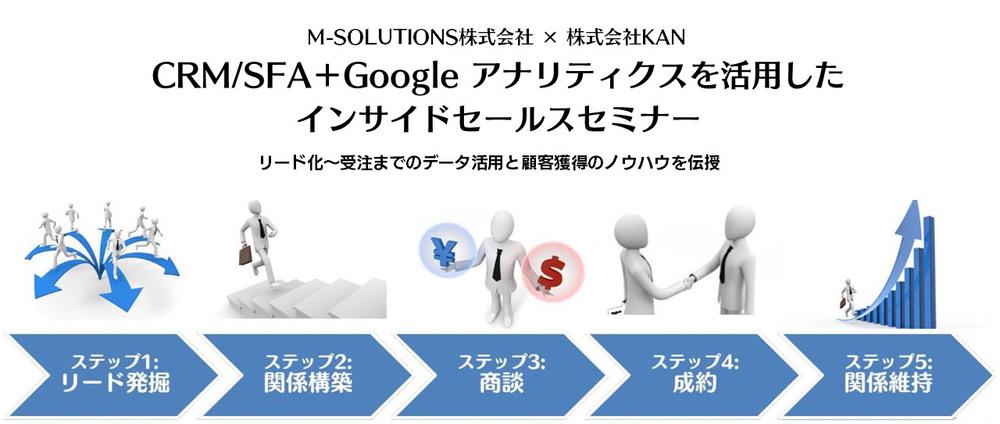 【無料 8/6(火)】CRM/SFA+Google アナリティクスを活用したインサイドセールスセミナー リード化~受注までのデータ活用と顧客獲得のノウハウを伝授