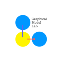 Graphical Model Lab