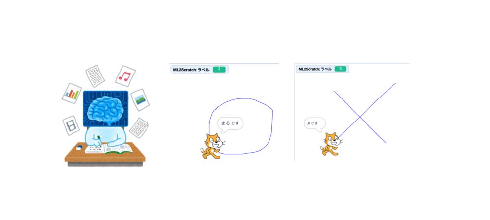 【西宮北口校】人工知能(AI)を体験しよう!- 手書き文字を機械学習(小4〜中3)