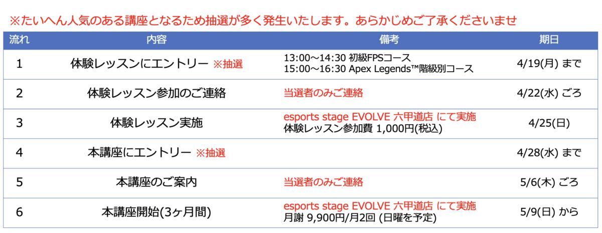 スクリーンショット 2021-04-11 13.12.48.png