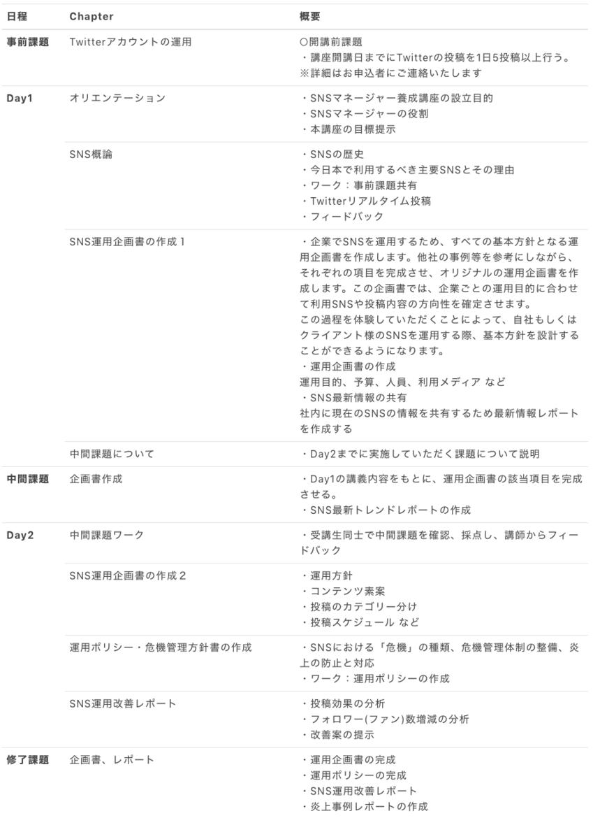 【上級】SNSマネージャー養成講座-認定試験-–-ウェブ解析士協会.png