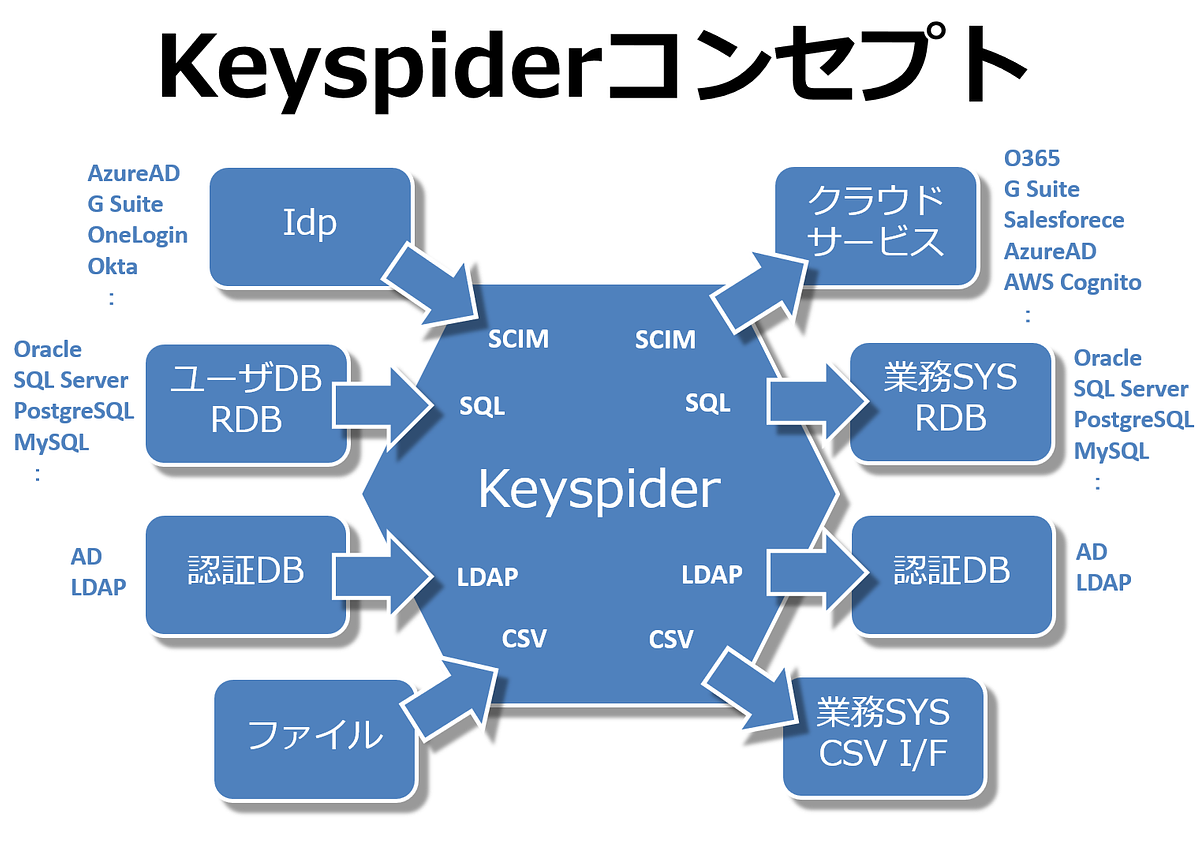 Keyspider.png