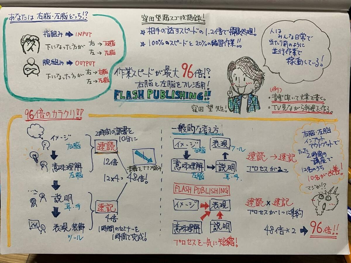 八木暁史さんグラレポ.jpg