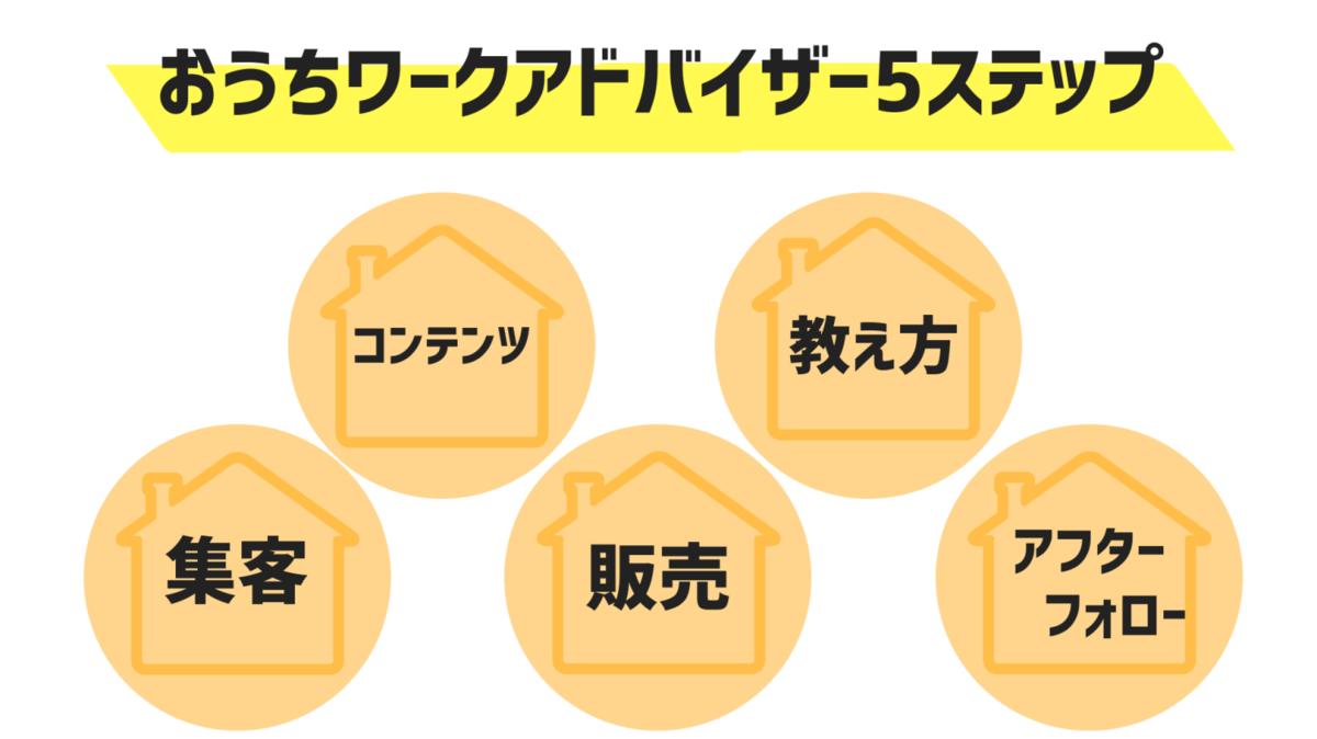 おうちワーク-10.png