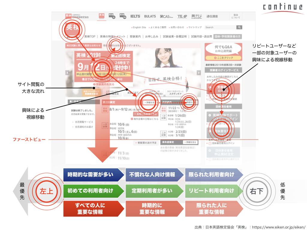 02:UIデザインの常識を改める「認知学から学ぶUIの基本」.165.png