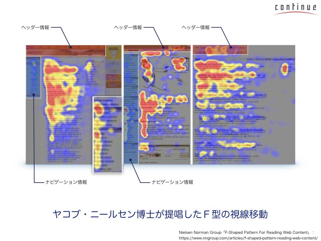 02:UIデザインの常識を改める「認知学から学ぶUIの基本」.027.png