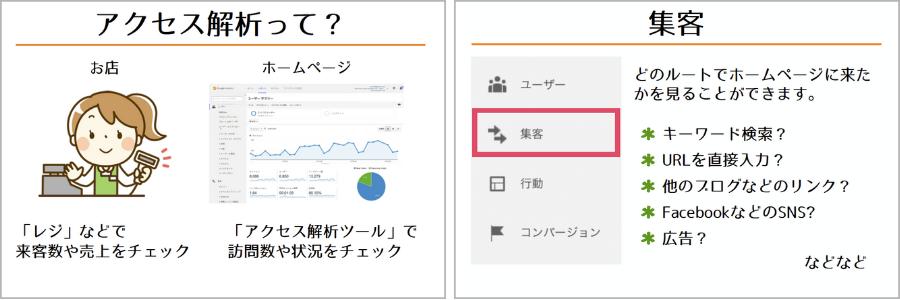 はじめてのウェブ解析_(2).png