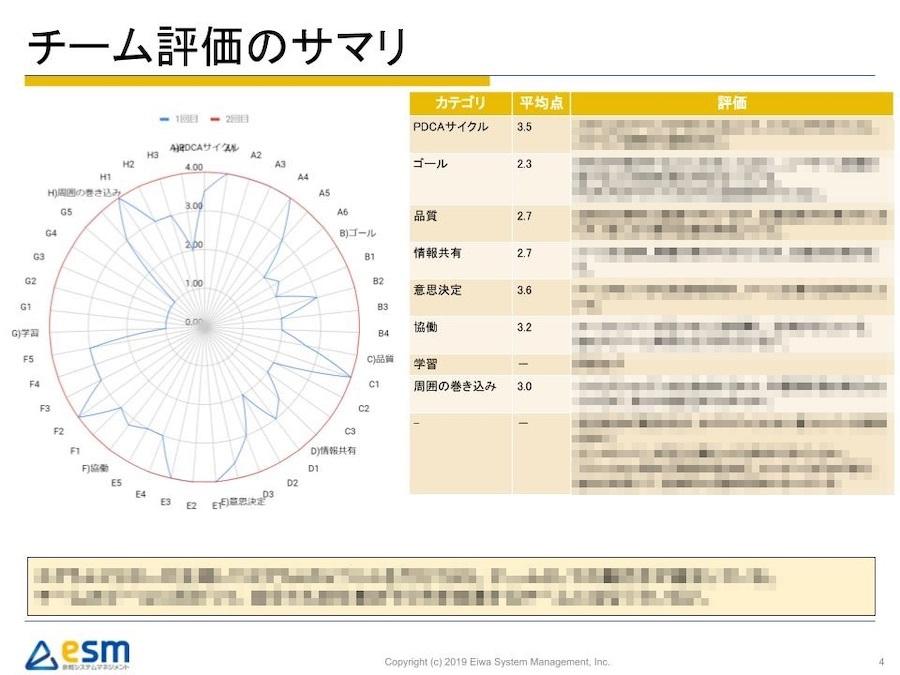 team_assessment.jpg