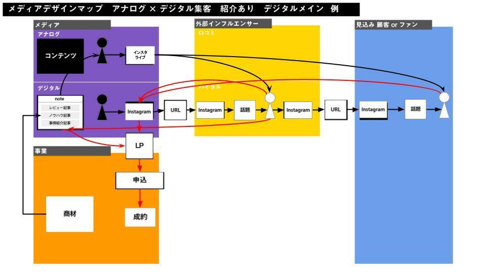 FREE メディアグロースモデル  (4).jpg
