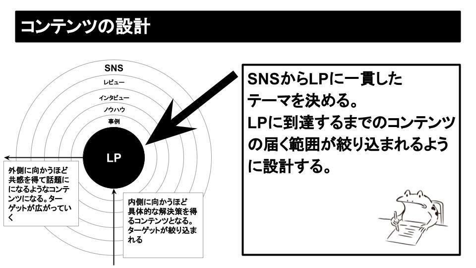 FREE メディアグロースモデル  (5).jpg