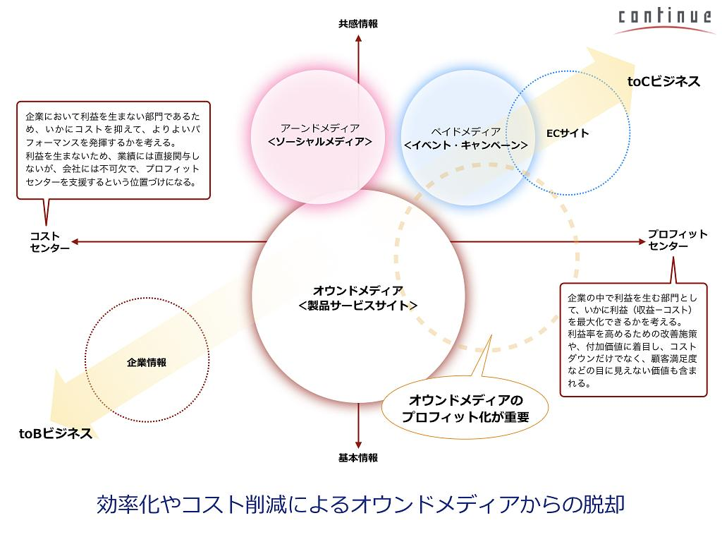 新05v2:提案の説得力を高める「ユーザー視点のUI設計&提案書」.055.jpeg