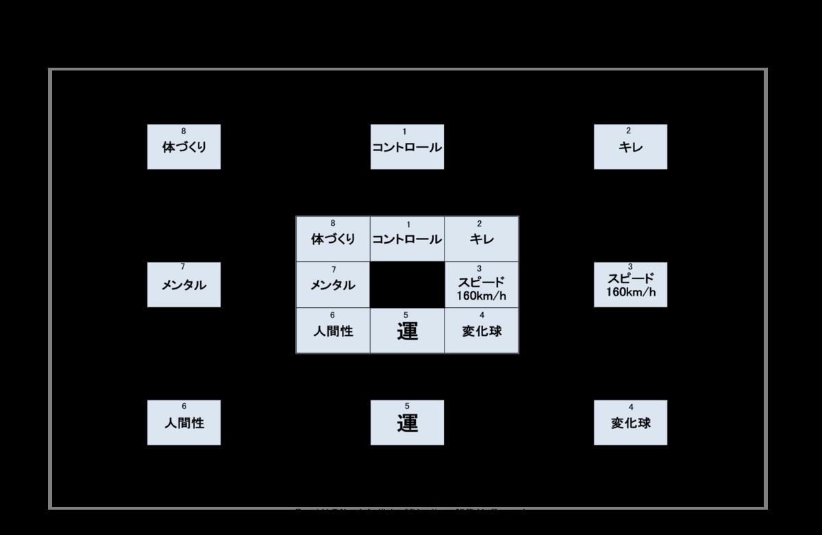 大谷ow64.png