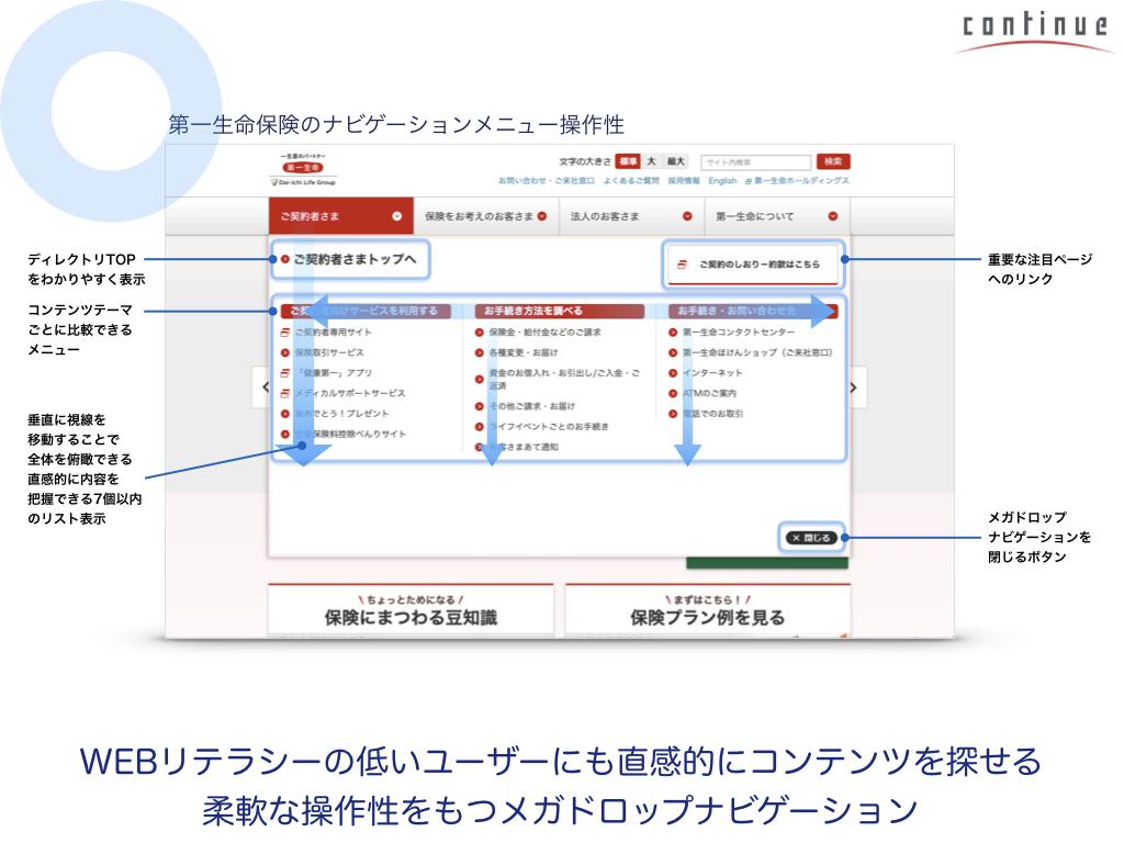 SP:良い悪いを比べてわかる!「ユーザー視点のUIデザイン」.089.png