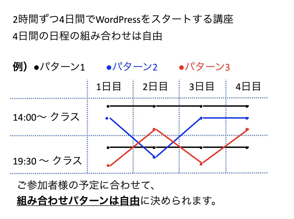 スクリーンショット_2020-07-14_11.50.41.png